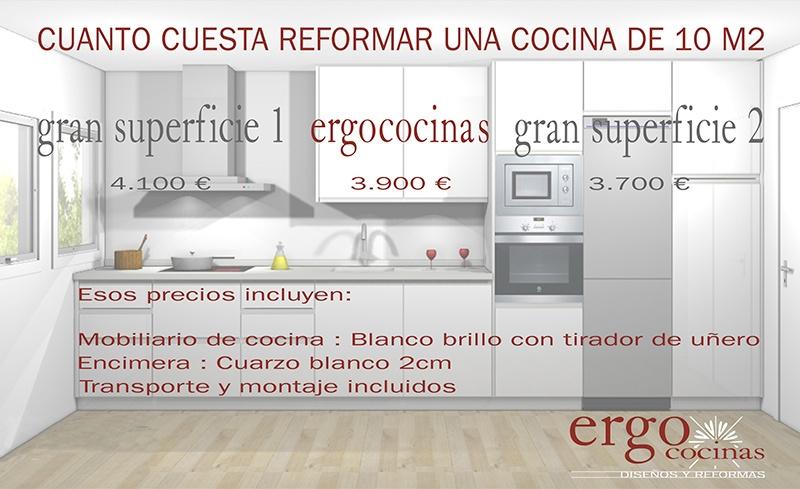 Cuánto cuesta Reformar una Cocina de 10 m2
